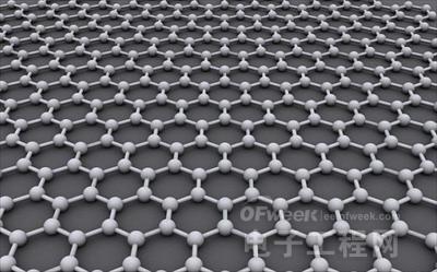 石墨烯一直被认为是假设性的结构