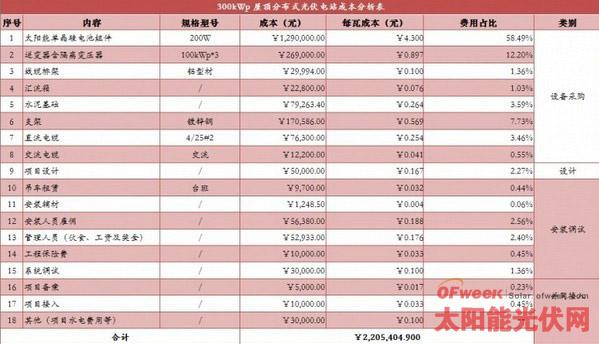 收入证明范本_揭秘朝鲜人民真实收入_应税补贴收入