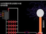 超炫DIY:废弃电源箱改造特斯拉线圈【附视频】