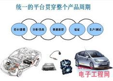 NI:测试平台是汽车电子设计发展的重要臂助