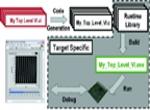 使用图形化的开发环境—LabView开发嵌入式系统