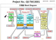 大联大控股友尚推出基于ST产品的电源解决方案