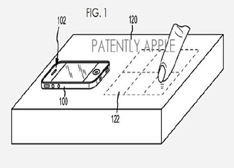 iPhone6或新增科幻级功能:在桌面上触控