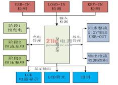 基于CSU8RP3429芯片的LCD移动电源设计