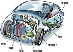 日系车对决特斯拉 安倍豪赌燃料电池车