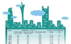 空气质量排名怎样更靠谱?