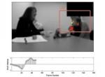 视频监控+智能分析开启智慧医疗新应用