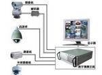 视频监控市场广 高清监控占一席之地