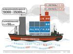 """被忽略的船舶污染:移动""""火电厂""""污染至成千上万人死亡"""