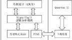 简述嵌入式逻辑分析仪在FPGA测试中的应用