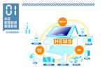 二十大应用在节能环保的能源新技术盘点