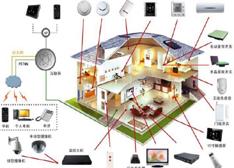 智能家居控制器电源解决方案探讨