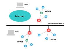以太网网关节点在节能计量系统中的设计