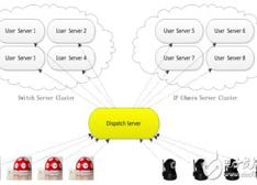 庆科IoT 云方案:让梦想照进现实