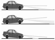 汽车前照灯系统智能化控制技术研究(附图解析)