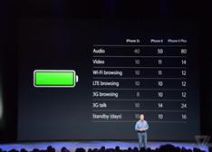 苹果iPhone6/iPhone6 Plus现场上手体验:续航全面提升