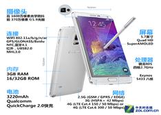 魅族MX4/米4/Mate7无足轻重 iPhone6唯一对手三星Note4全面评测