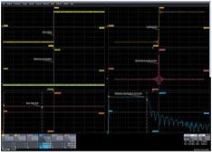扩展示波器用途的十大技巧