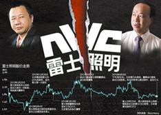 """雷士内斗 ——中国企业管理的""""错乱大戏"""""""