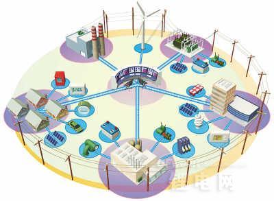 动力电池入选深圳市新能源产业重点扶持领域