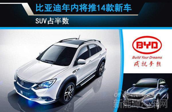 今年比亚迪将推14款新车 新能源车唐/宋/元/秦亮眼