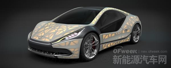 五年之后3D打印汽车产值将飙升至12.5亿美元