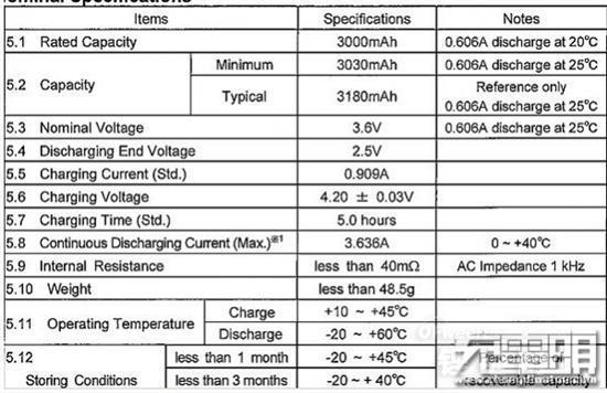 【多图】小米16000mAh移动电源松下版电芯拆解实试