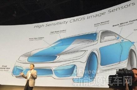 【2015 CES直击】细微处看新能源汽车产业的未来