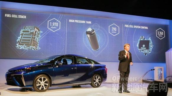 丰田/特斯拉开放技术专利 新能源车企的福音?