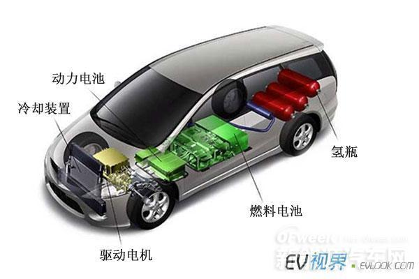 丰田/特斯拉开放技术专利 燃料电池/纯电动车混战开幕