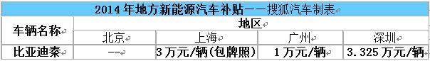 饕餮盛宴:全面解析比亚迪唐 当之无愧的佼佼者【附图】