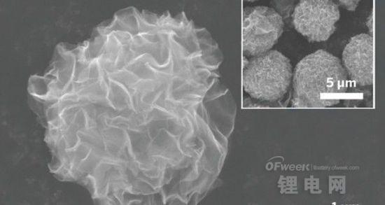 石墨烯聚甲醛:电池的未来