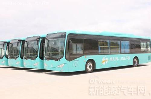 深圳50亿扶持新能源车:目标2.5万台!