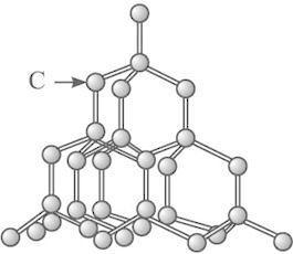 神奇的石墨烯:晶体硅的继承者 缔造新时代!