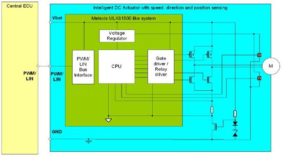 MCU与MLX81150通讯控制电机示意图