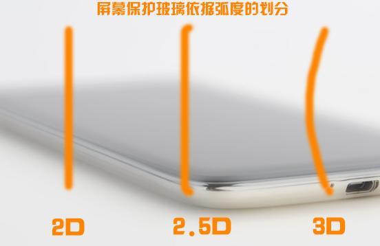 苹果小米都用的2.5D屏幕技术揭秘