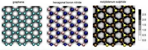 """质子""""穿行""""石墨烯 空气动力发电成为可能"""