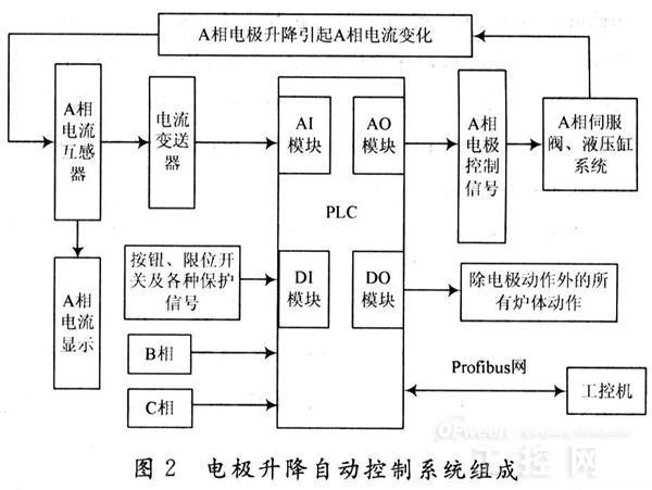 电路 电路图 电子 设计 素材 原理图 600_451