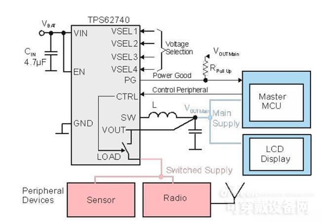 可穿戴设备:解析电源设计关键点