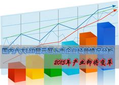 国内六大LED显示屏上市企业经营情况分析:2015年产业即将变革