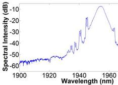 研究人员首次在掺铥光纤激光器中观测到矢量孤子生成