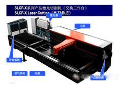 激光切割机的结构作用及厂家设计差异汇总