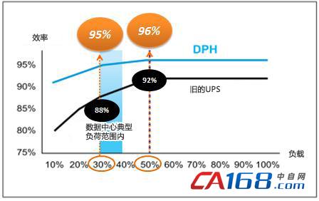 汽车尾气排放量数据表