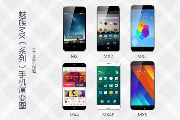 魅族MX5对比MX4 Pro!新和旧对比来迎战小米5!