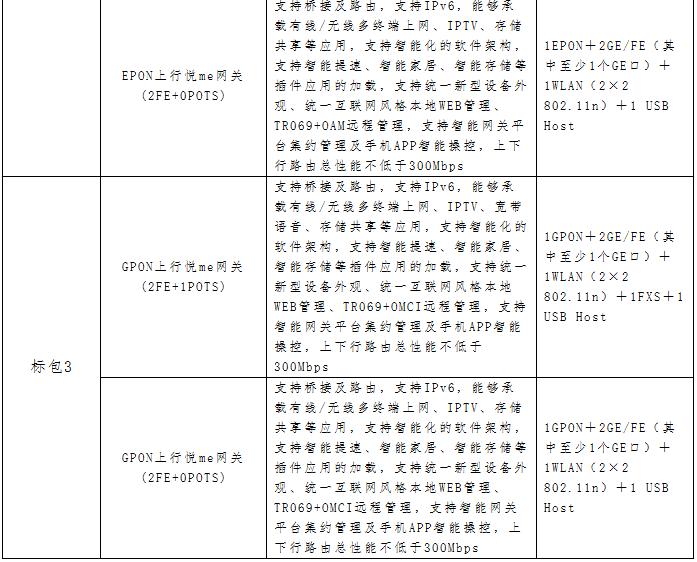 中国电信启动2015年宽带终端及悦me网关集采