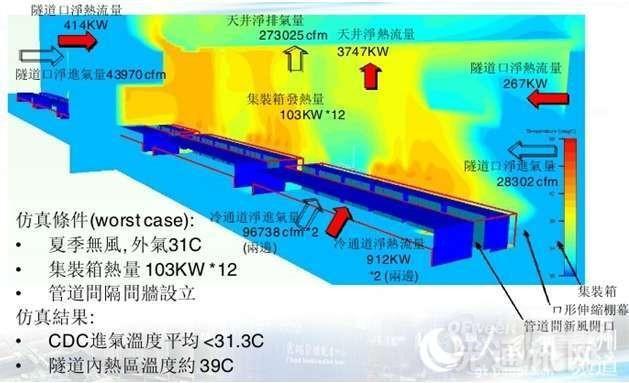贵州贵安新区获批国家绿色数据中心试点地区