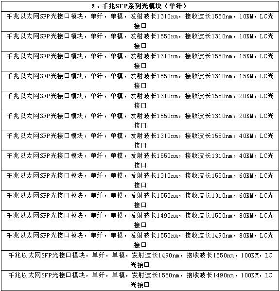 浙江电信启动2015年光模块集采:预购12万只