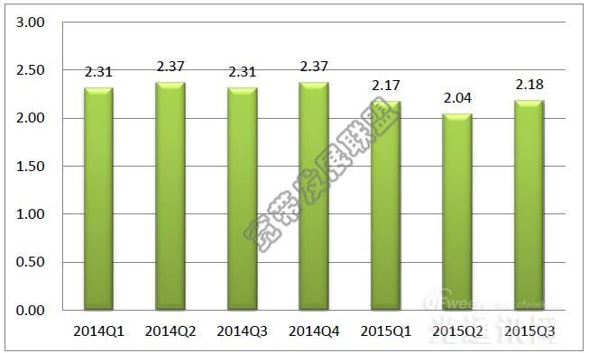 《中国宽带速率状况报告》发布:平均网速达7.90Mbit/s