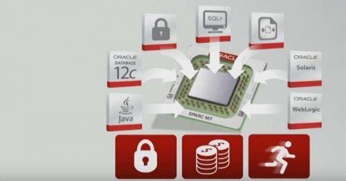 甲骨文SPARC M7处理器整合功能 增SQL加速技术