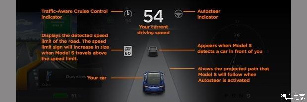特斯拉7.0车载系统发布 增自动驾驶功能